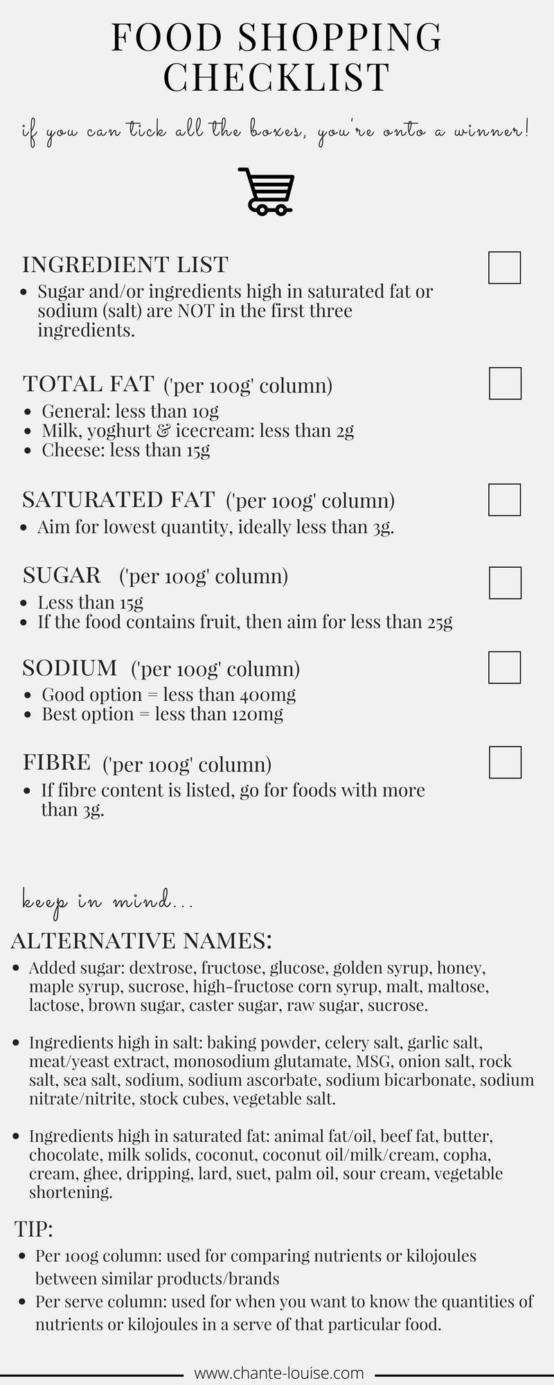 A checklist to be able to pick out the healthy foods during food shopping